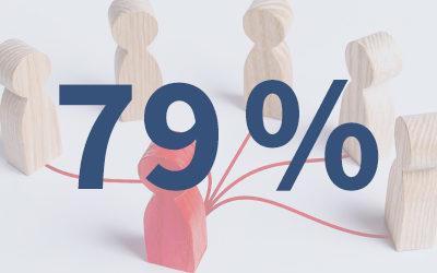Apotheker: Kooperationen sichern das wirtschaftliche Überleben