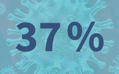 Coronavirus – Apothekenteams werden nervös