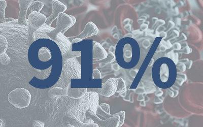 Coronavirus – Jede vierte Apotheke mit Pandemieplan