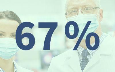 Trotz Corona: Mehrheit der Apothekenteams wünscht sich wieder persönliche Außendienstbesuche